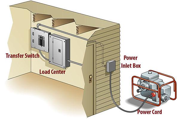 transfer-switch-img.jpg
