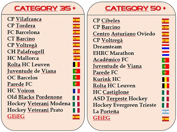 Participants Evricup 2019 Final 3.png