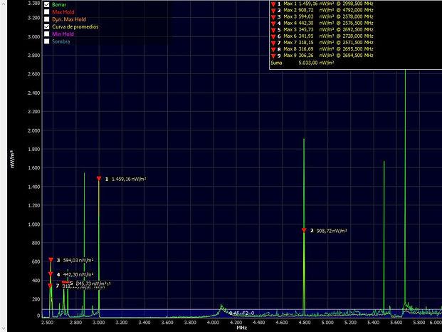 *Gráfico grabación, Alta Frecuencia Filtro 2 ( 2,5 GHz - 6 GHz )