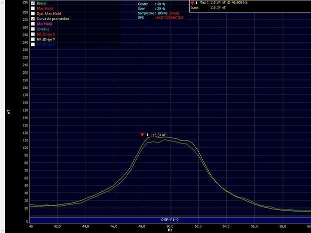 *Gráfico grabación, Baja Frecuencia Filtro 1 ( 50 Hz )