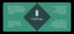 Challenge_diagram-01.png