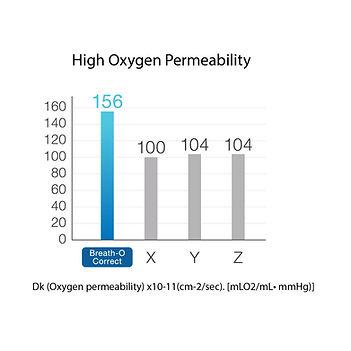high oxygen-01.jpg
