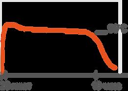 График на сайт 72 dpi.png