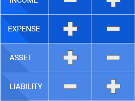 Accounting Terms for Non-Finance People