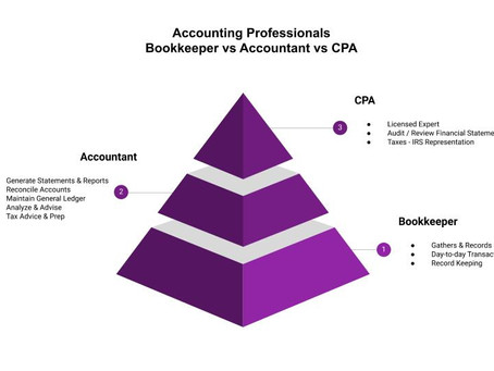 Top 5 Attributes You Need To Look For In An Accountant