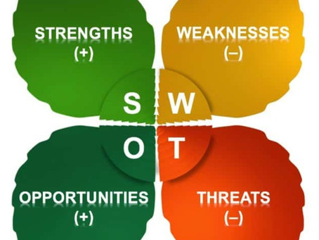 SWOT Analysis - Your Mega Pro/Con List