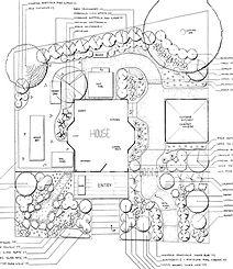 landscape design, portland, hot tub, rain garden, gazebo, raised bed