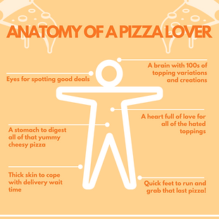 PIZZA ANATOMY.png