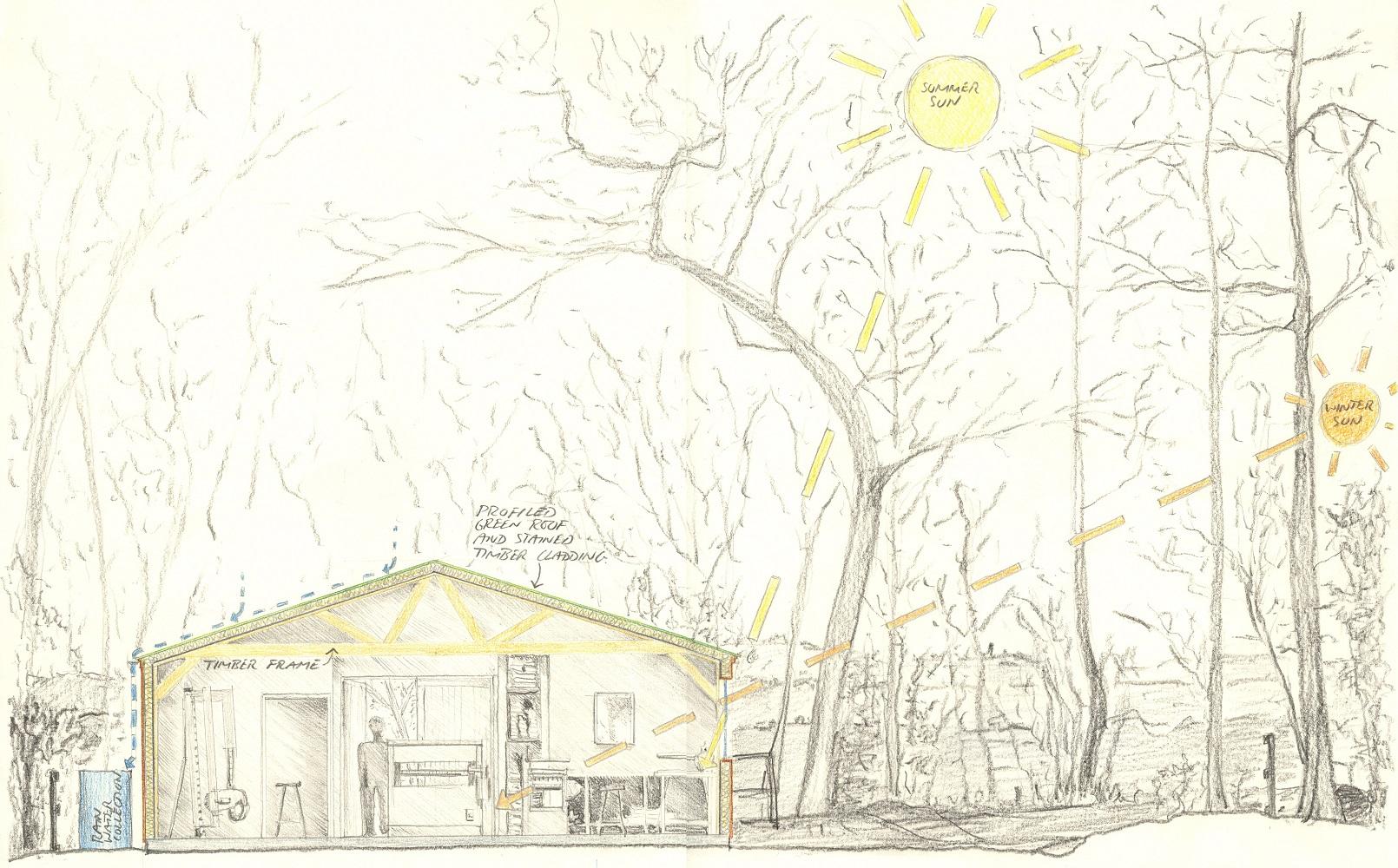 Hampshire Eco House Planning around Nature