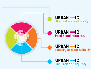Urban Integrated Diagnostics Partnership (2015-7)