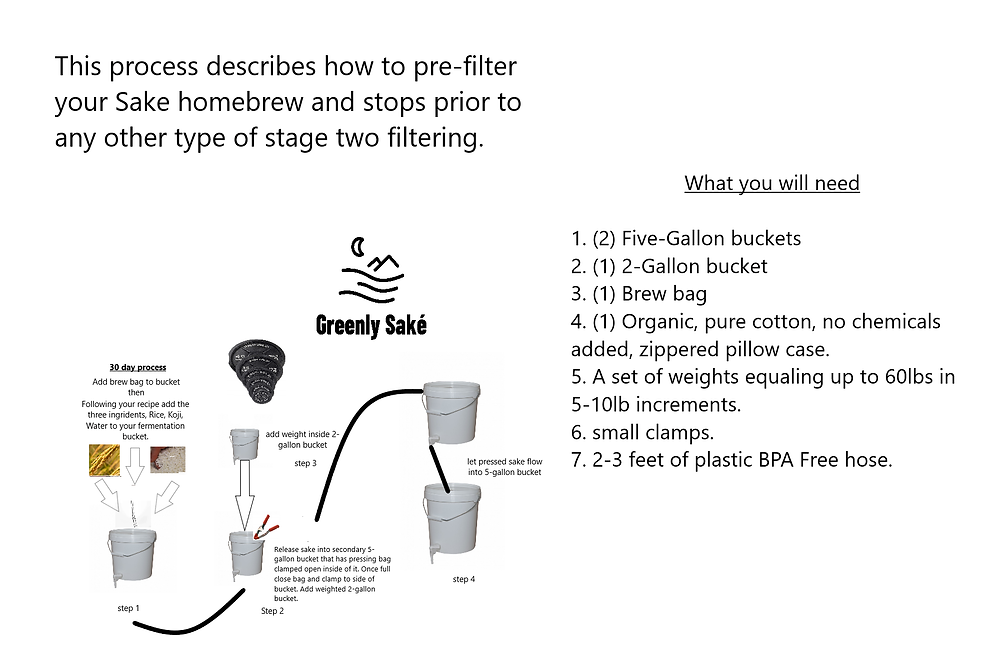 Pre-stage filtering and clearing