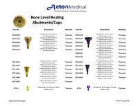 Bone Level Caps NP.xlsx.jpg