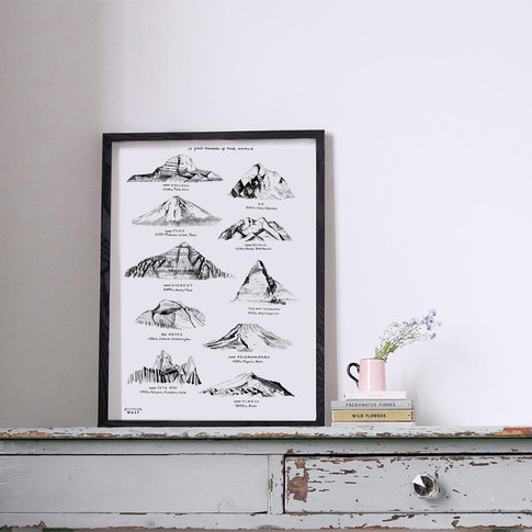 Mountains infographic print