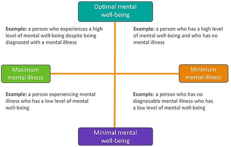 mental-health-continuum-1.png