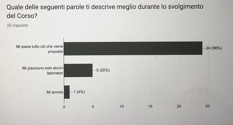sondaggio intermedio 3.png