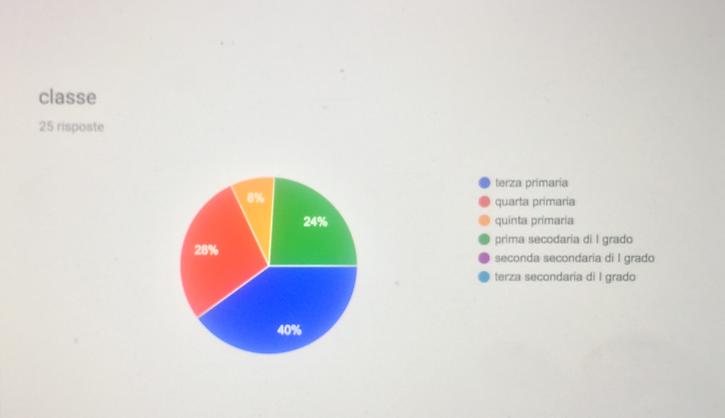 sondaggio intermedio 2.png