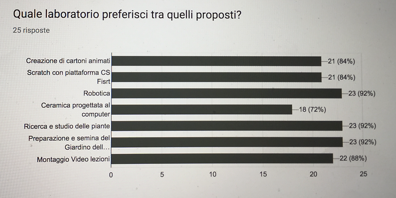 sondaggio intermedio 4.png