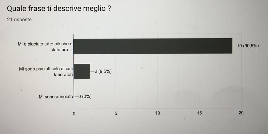 sondaggio finale 2.png