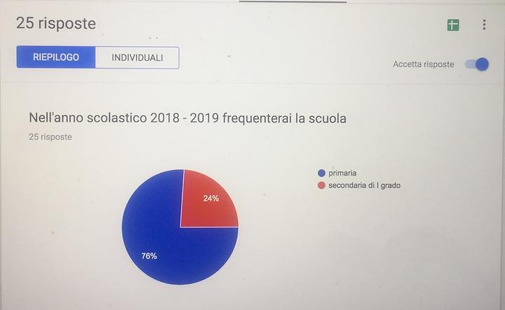 sondaggio intermedio 1.png