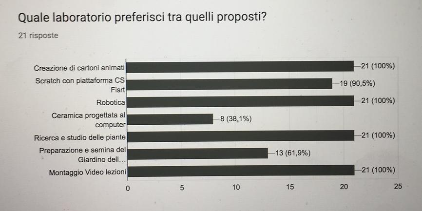 sondaggio finale 3.png