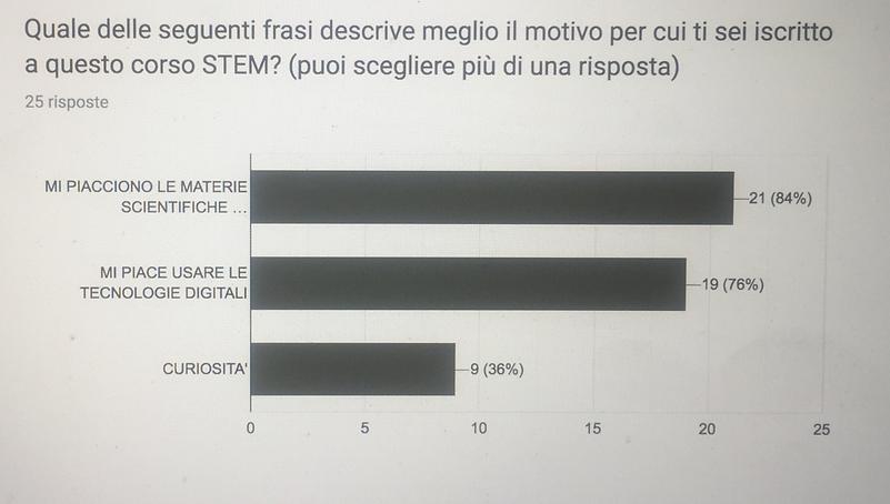 sondaggio intermedio 5.png