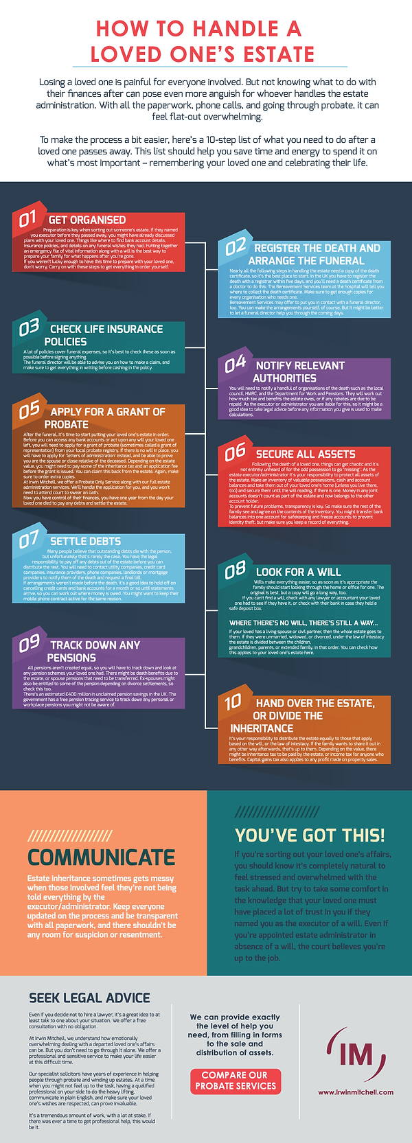 Infographic: How to Handle a Loved One's Estate