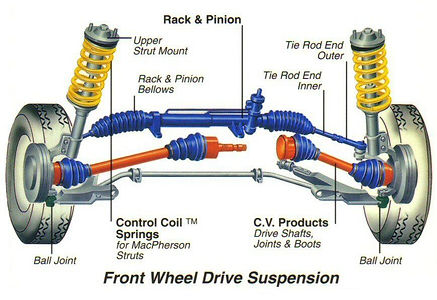 accurate_alignment-Front-Wheel-Drive-Sus