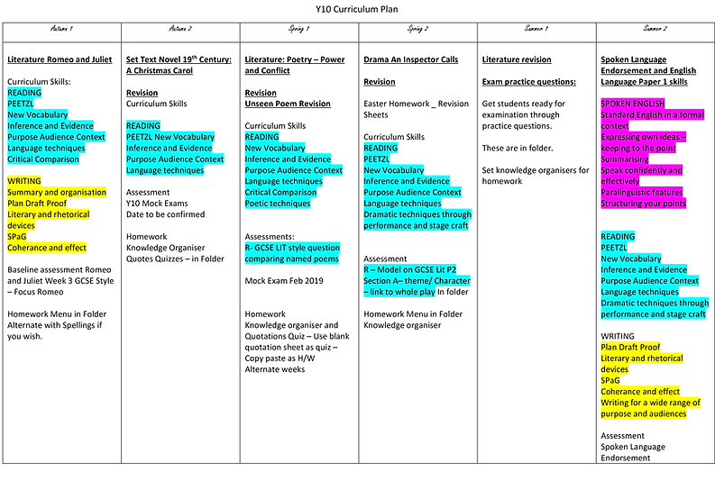 Y10Curriculum Plan 2018- 2019 V1-1.png