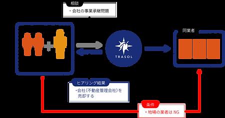 事業承継_図1.png
