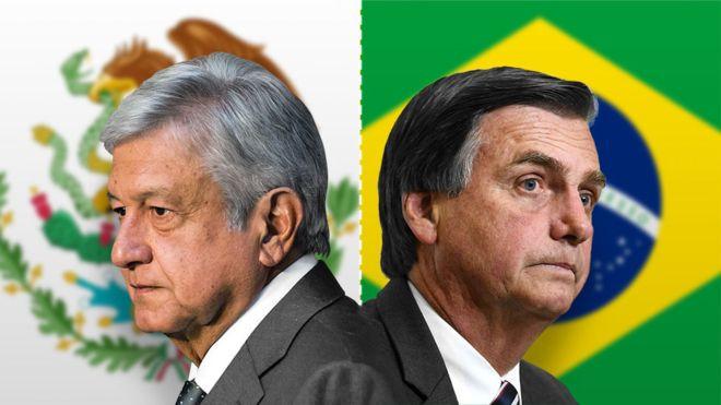 AMLO y Bolsonaro I Fuente: bbc.com