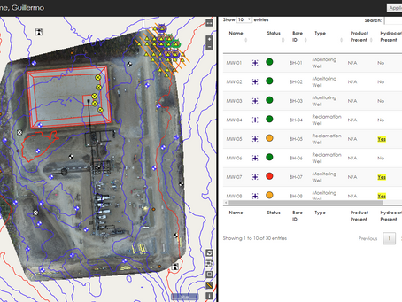 GeoCATA for streamlined communications on difficult sites