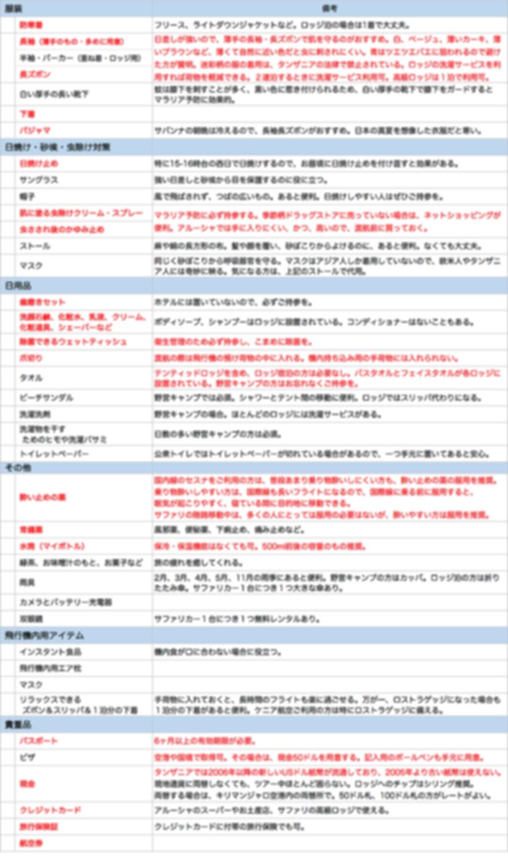 サファリ・持ち物リスト.jpg