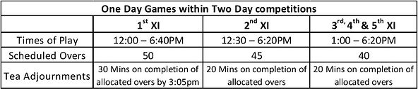 1 day playing times