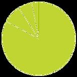 MCC_ResidentGraph.png