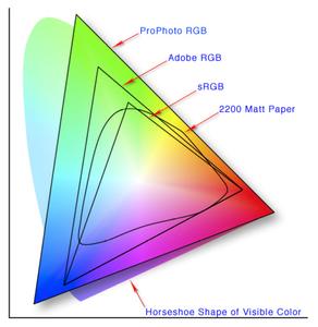 color spaces adobe rgb srgb