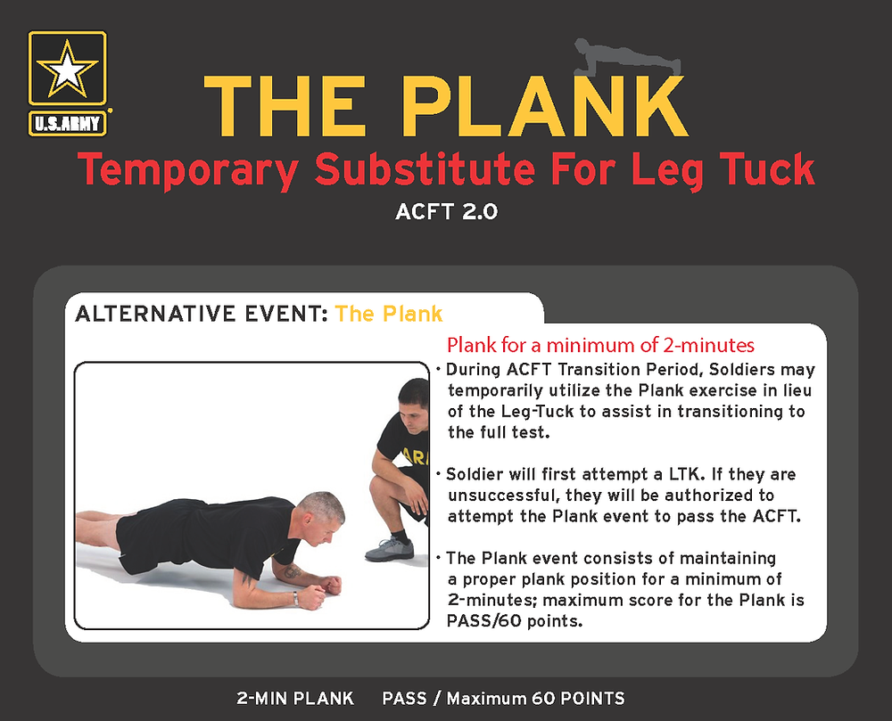 ACFT 2.0 Plank Standards