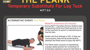 ACFT 2.0 - June 2020 Updates to the Army Combat Fitness Test