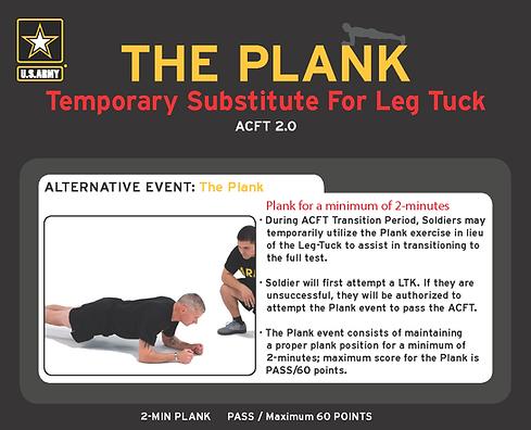 ACFT Alternate Event - Plank