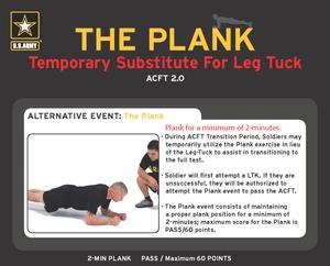 ACFT 2.0 Plank Standards