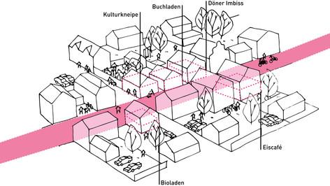 Neues aus kleinen Städten und großen Dörfern