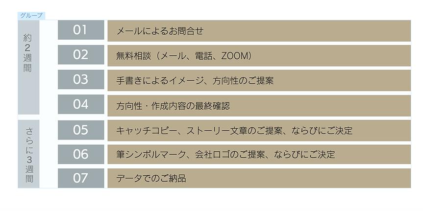 55ブランディング_スケジュール.png