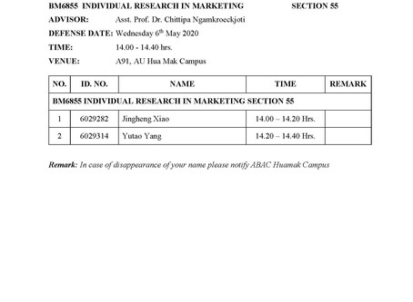 MBA/MS.MANAGEMENT Individual Research / Independent Study Final Defense Schedule 2/2019