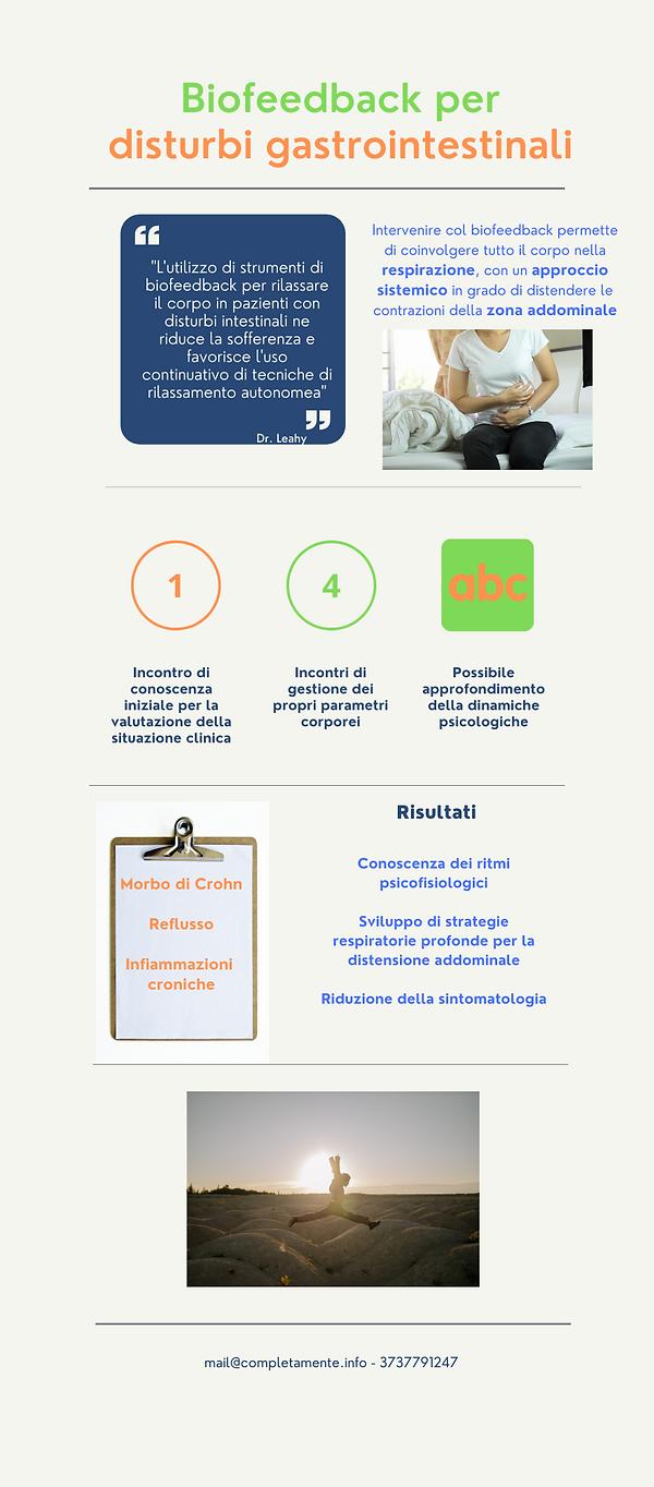 Nuova infografica gastro.png