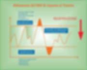 GraficoBI.jpg