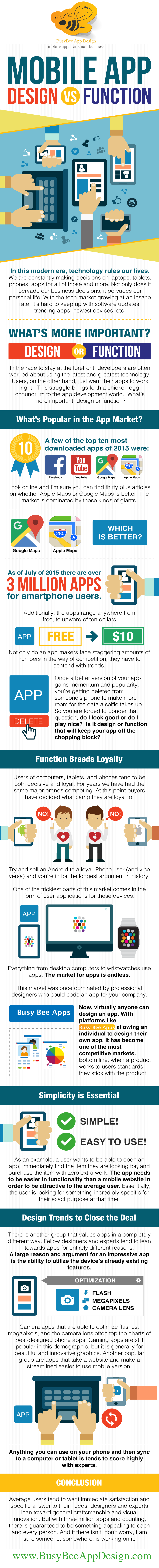 App Design Vs Function: Where To Invest More [Infographic]