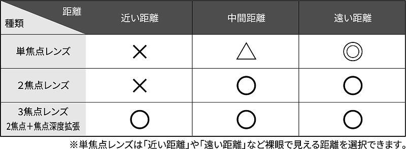 使う眼内レンズ.jpg
