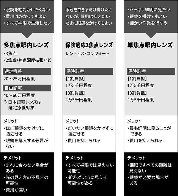選び方.jpg