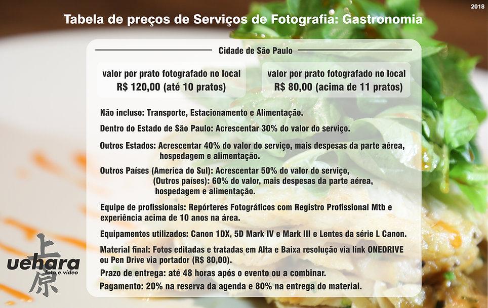 Tabela 2020 - Gastronomia.jpg