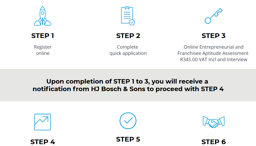Screenshot_2020-09-04 HJ Bosch Sons Pane
