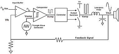 class d amp asw.png